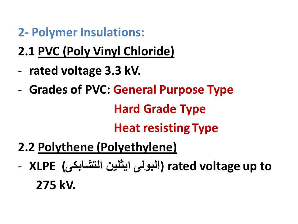 2- Polymer Insulations: