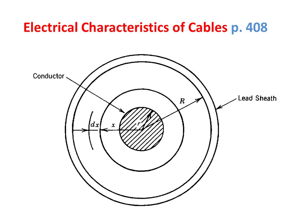 Electrical Characteristics of Cables p. 408