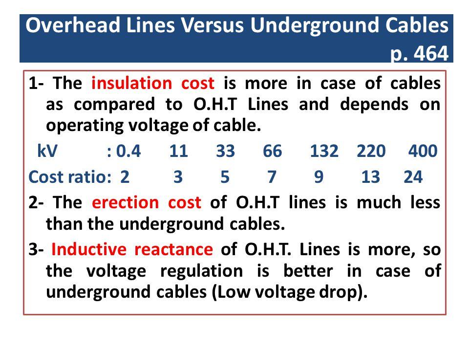 Overhead Lines Versus Underground Cables p. 464