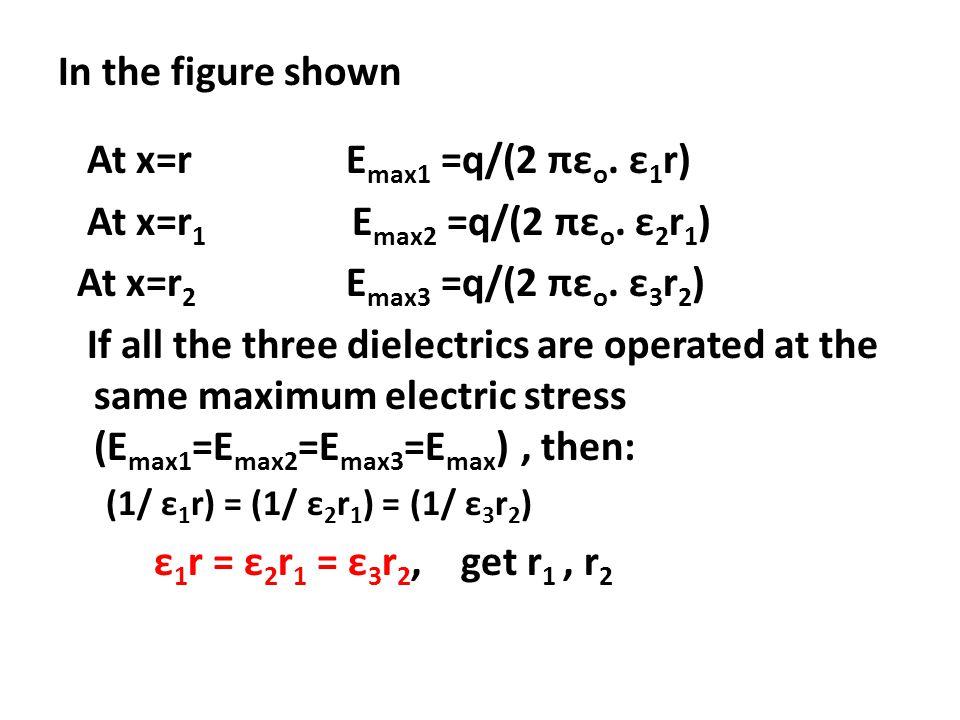 In the figure shown At x=r Emax1 =q/(2 πεo. ε1r)