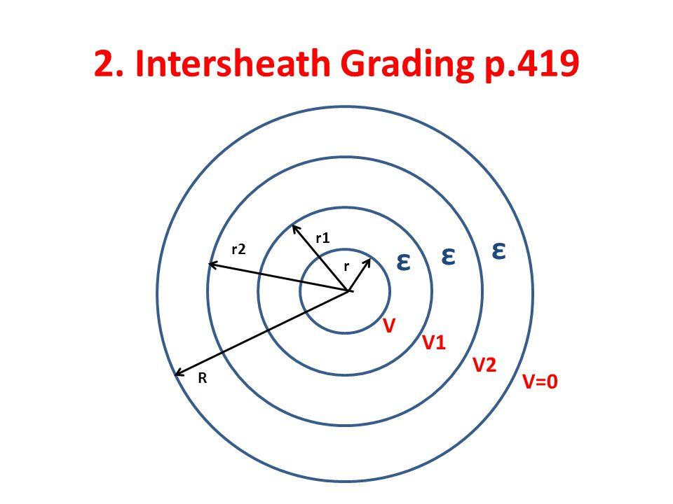2. Intersheath Grading p.419 r1 ε ε r2 ε r V V1 V2 R V=0