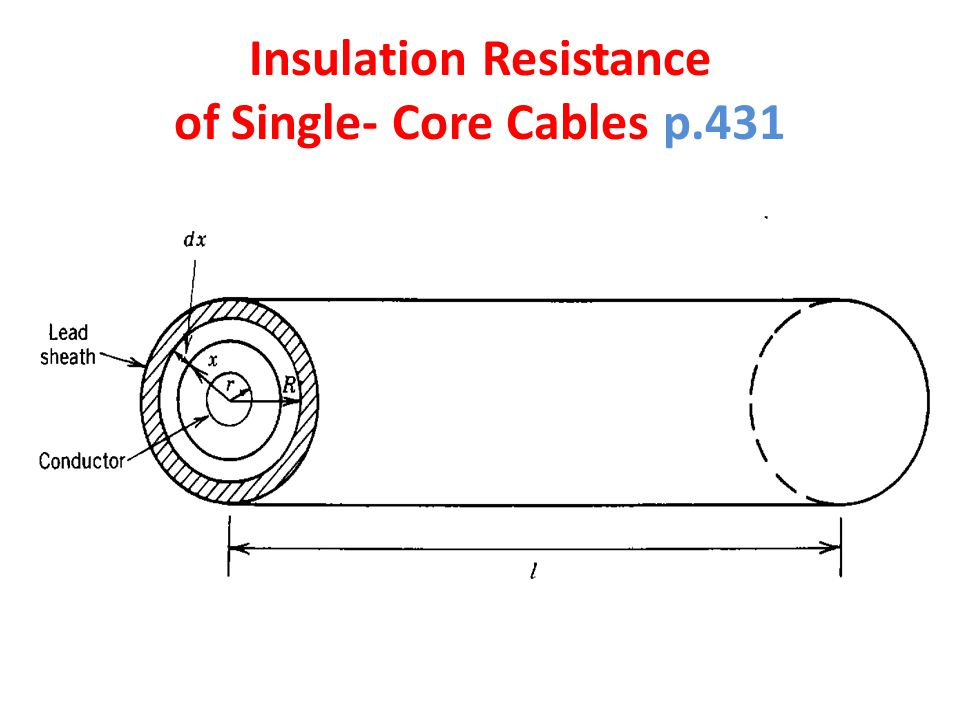 Insulation Resistance of Single- Core Cables p.431