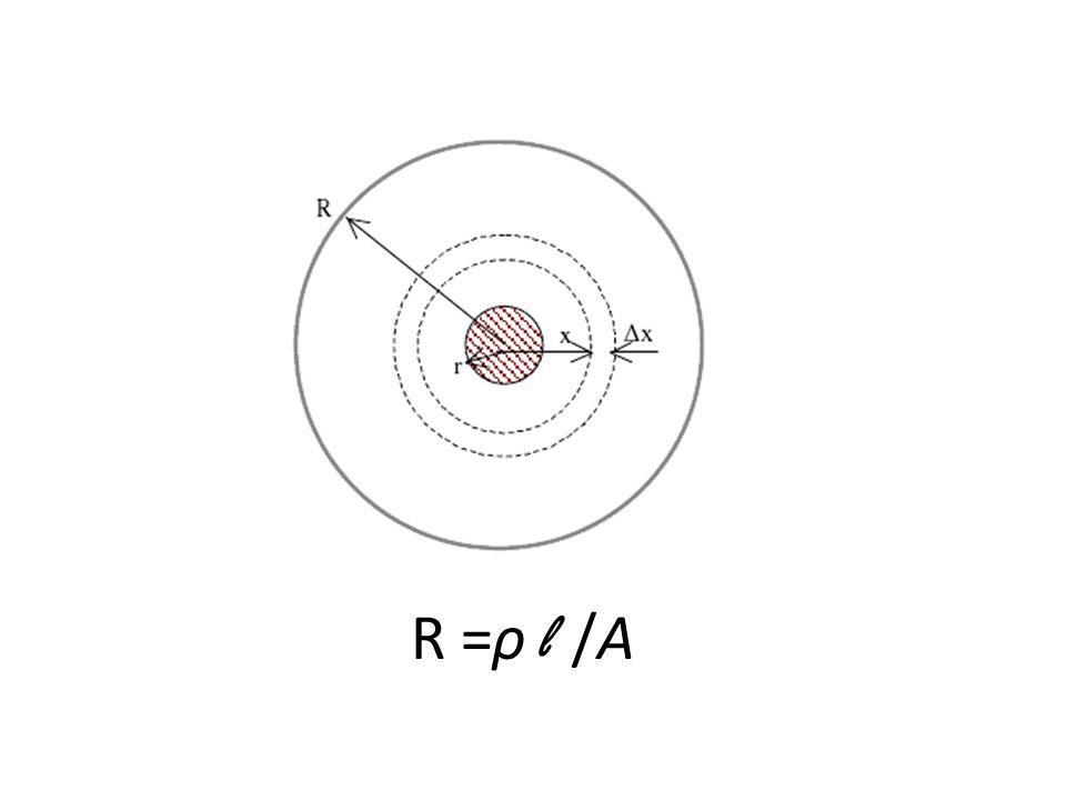 R =ρ l /A