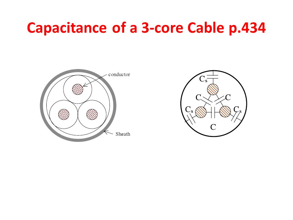 Capacitance of a 3-core Cable p.434