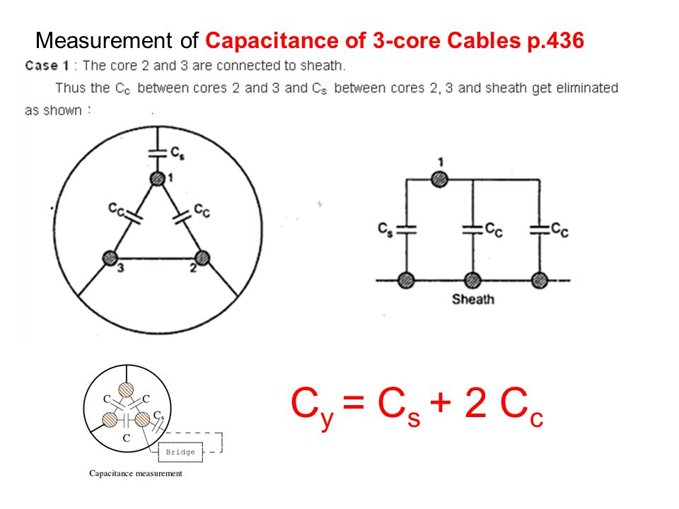 Measurement of Capacitance of 3-core Cables p.436