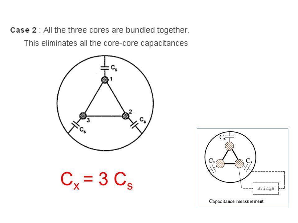 Cx = 3 Cs