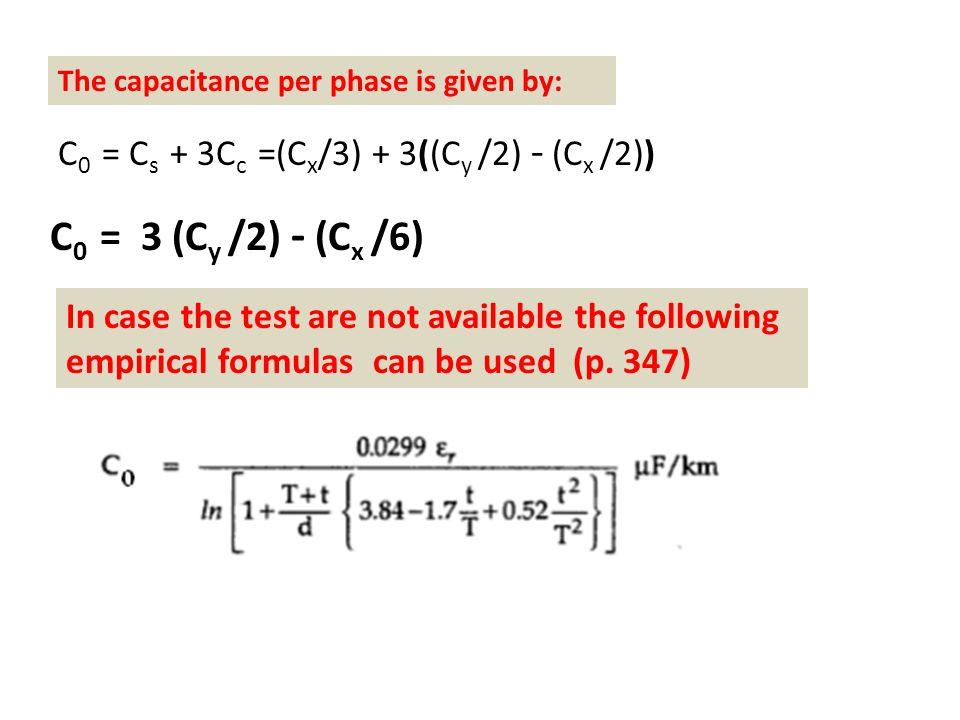 C0 = 3 (Cy /2) - (Cx /6) C0 = Cs + 3Cc =(Cx/3) + 3((Cy /2) - (Cx /2))