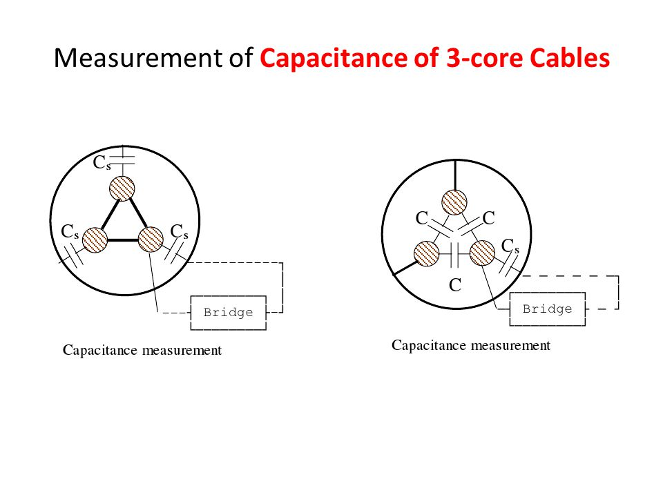Measurement of Capacitance of 3-core Cables