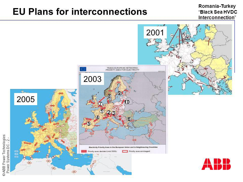 EU Plans for interconnections