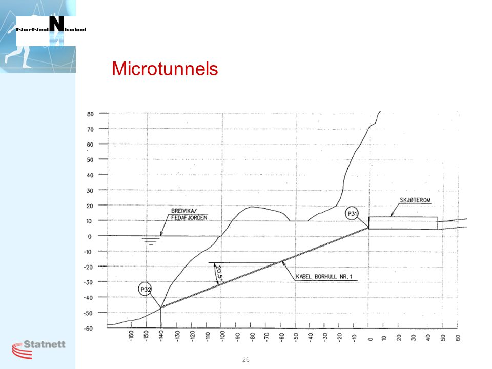 Microtunnels