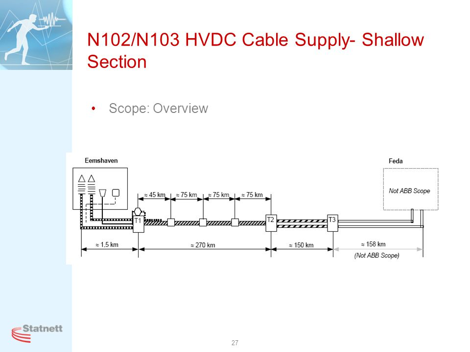 N102/N103 HVDC Cable Supply- Shallow Section