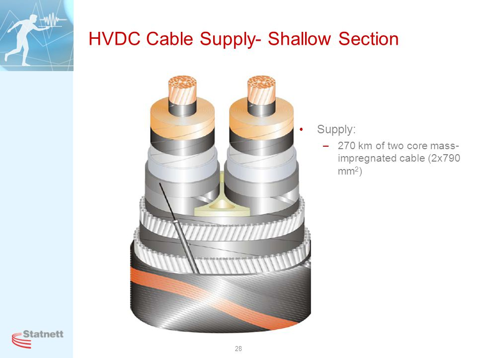 HVDC Cable Supply- Shallow Section