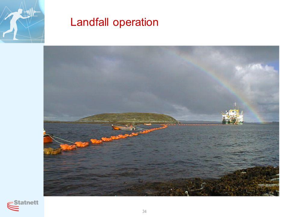 Landfall operation