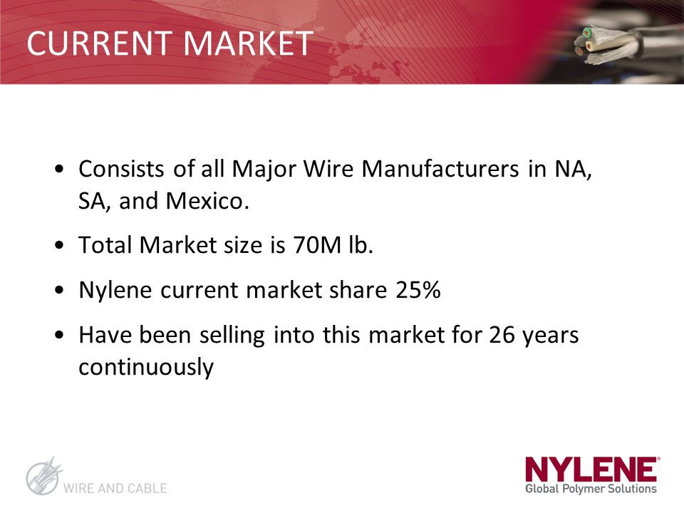 CURRENT MARKET Consists of all Major Wire Manufacturers in NA, SA, and Mexico. Total Market size is 70M lb.