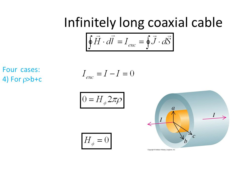 Infinitely long coaxial cable