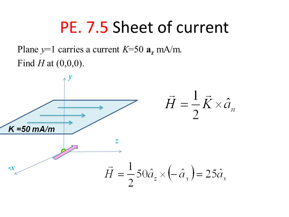 PE. 7.5 Sheet of current Plane y=1 carries a current K=50 az mA/m. Find H at (0,0,0). y. K =50 mA/m.