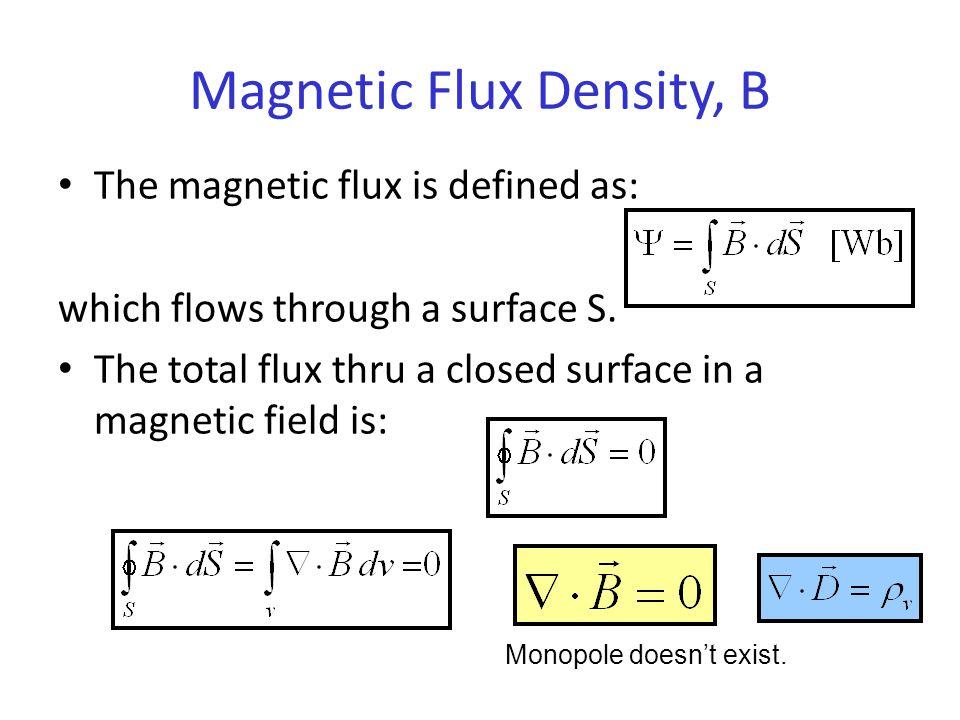 Magnetic Flux Density, B