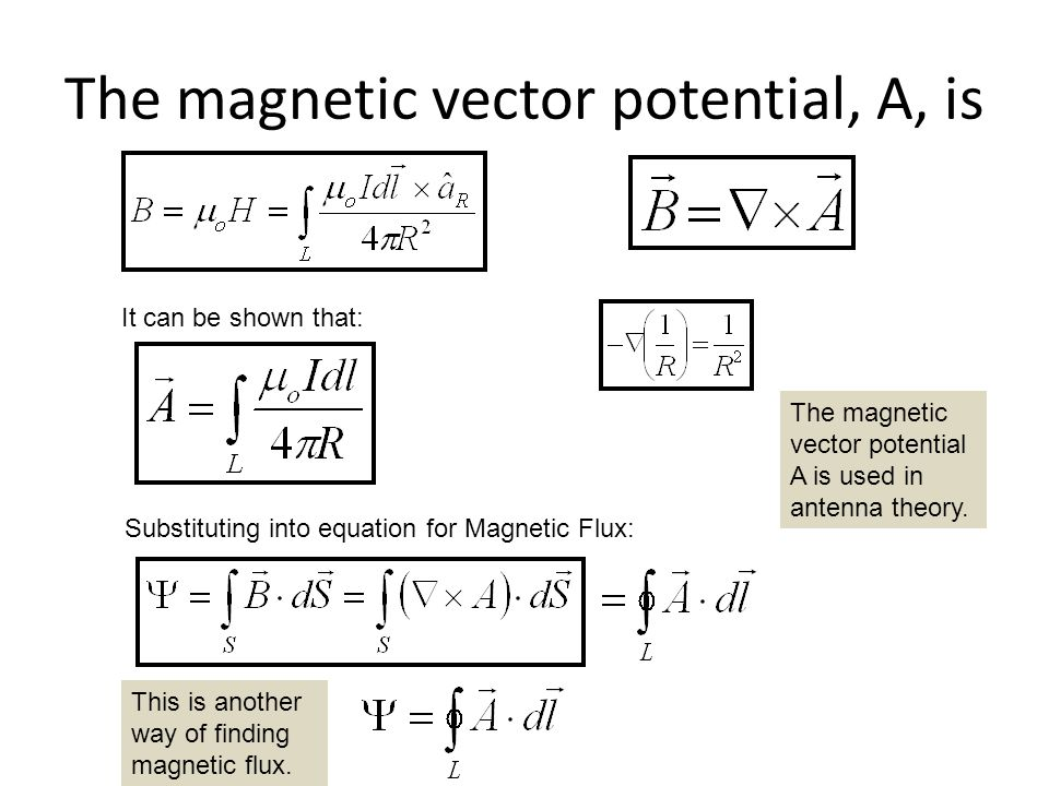 The magnetic vector potential, A, is