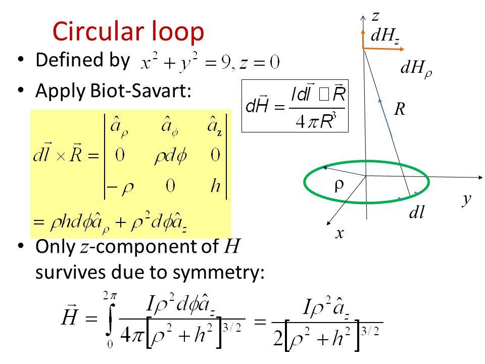 Circular loop Defined by Apply Biot-Savart: