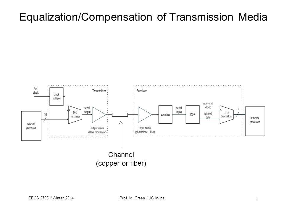 Equalization/Compensation of Transmission Media