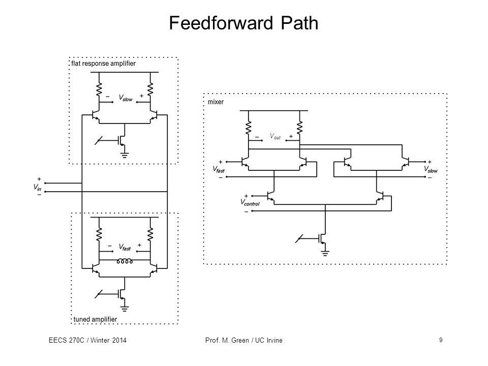 Feedforward Path Vout EECS 270C / Winter 2014