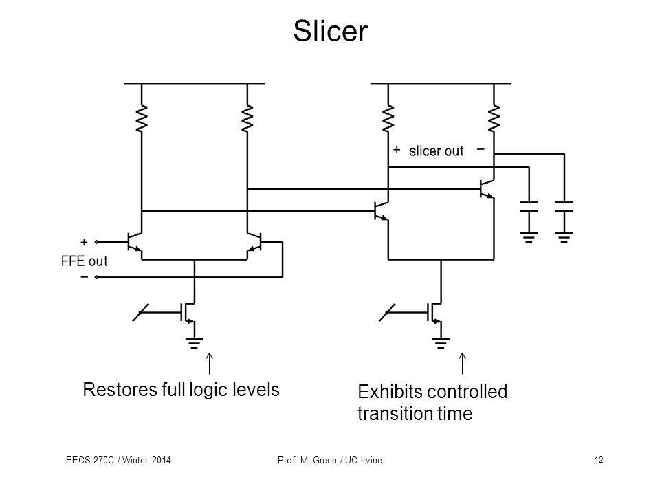 Slicer Restores full logic levels Exhibits controlled transition time