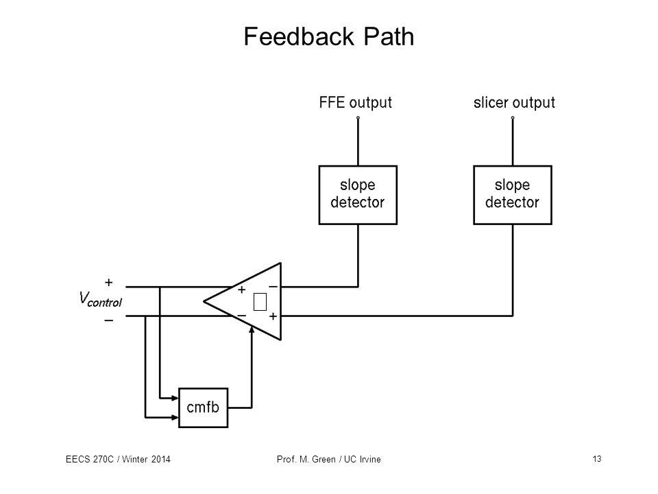 Feedback Path
