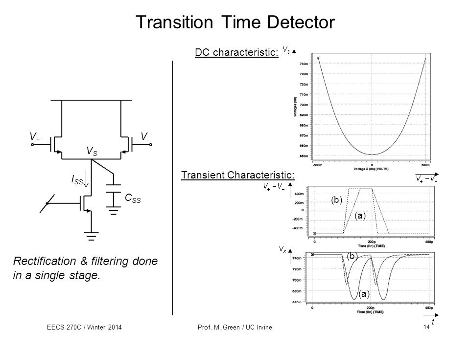 Transition Time Detector