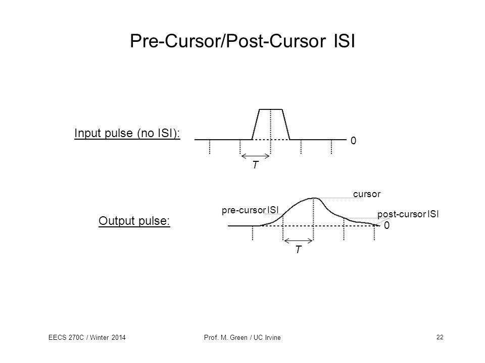 Pre-Cursor/Post-Cursor ISI