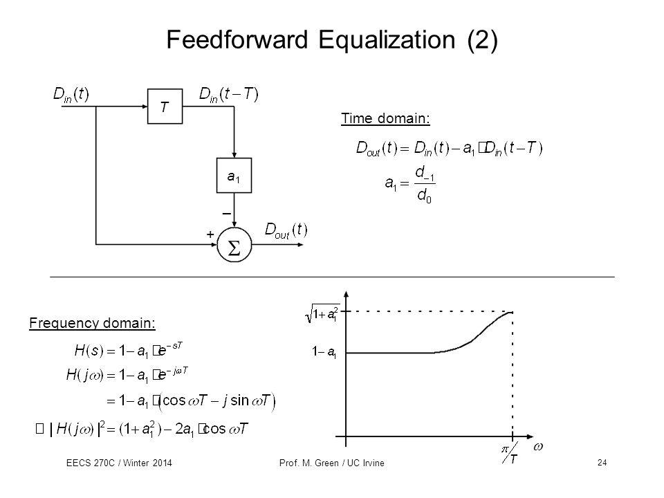 Feedforward Equalization (2)