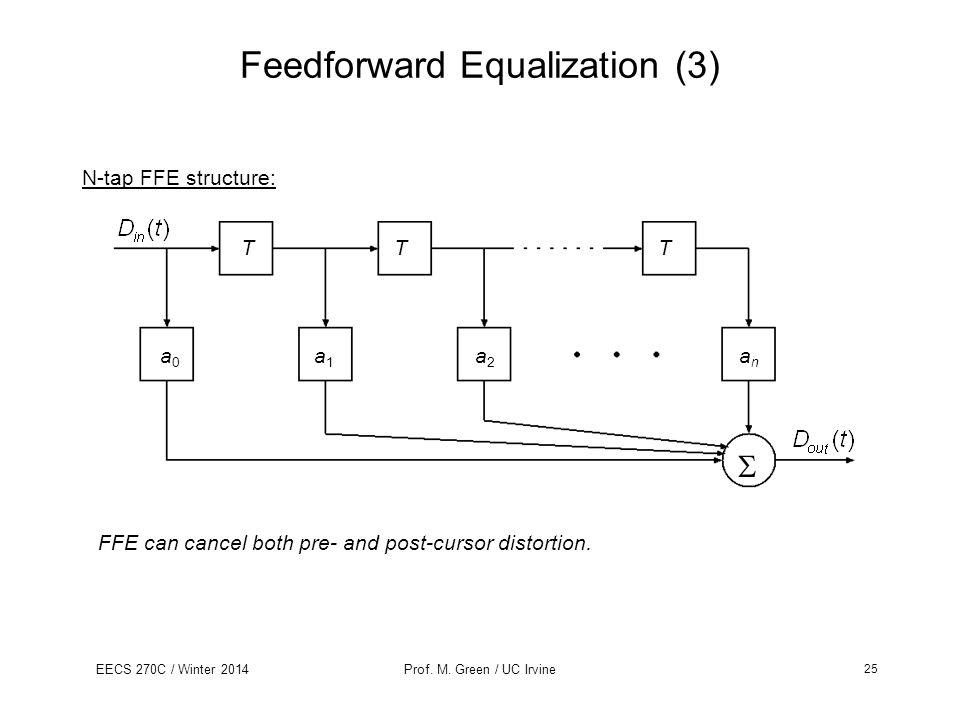 Feedforward Equalization (3)