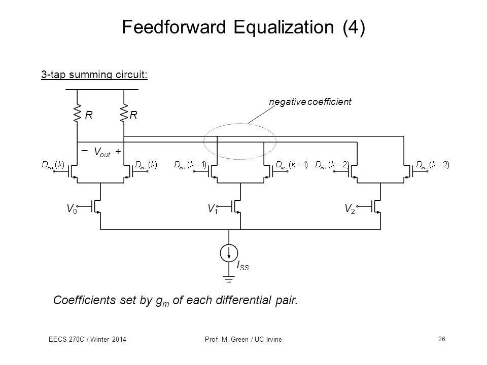 Feedforward Equalization (4)