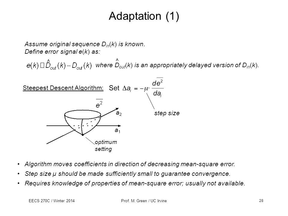 Adaptation (1) Assume original sequence Din(k) is known.