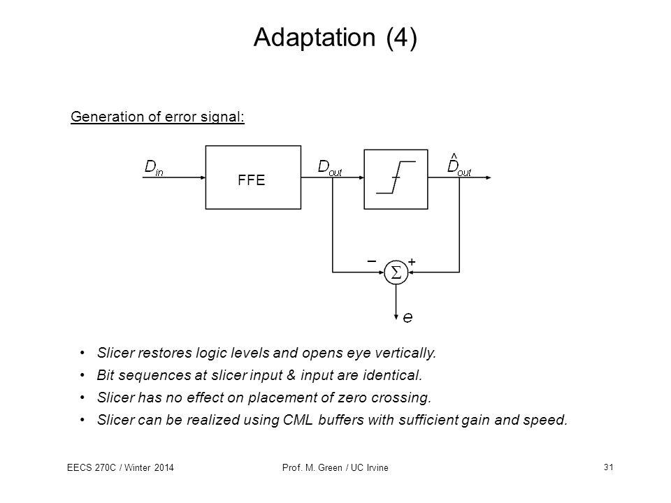 Adaptation (4)  Generation of error signal: ^ FFE _ +