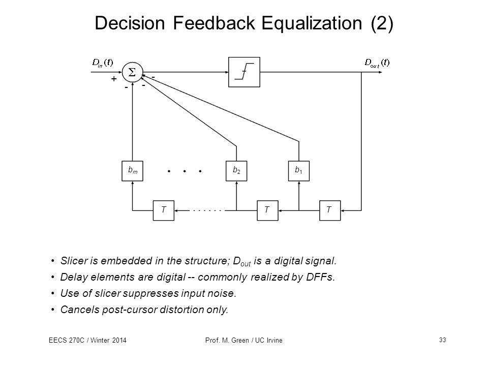 Decision Feedback Equalization (2)