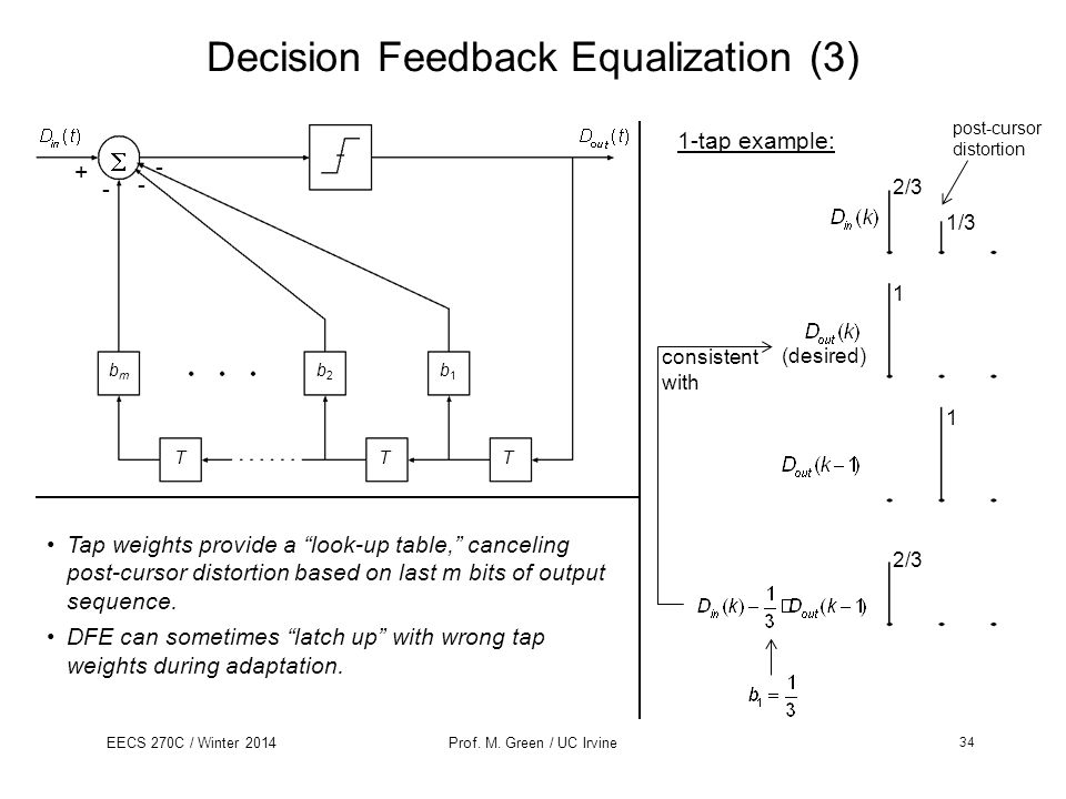 Decision Feedback Equalization (3)