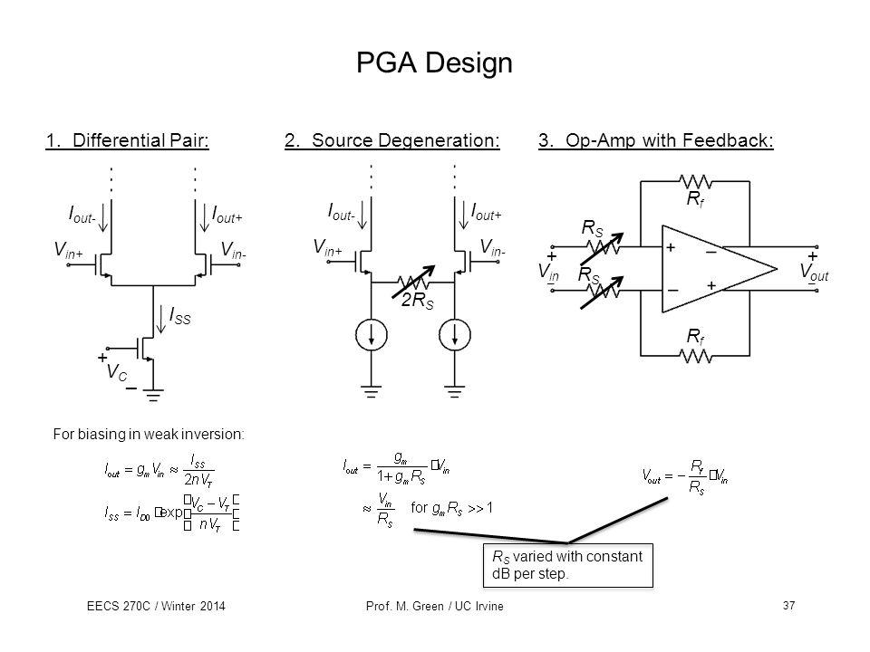 PGA Design 1. Differential Pair: VC + _ Vin+ Vin- Iout- Iout+ ISS
