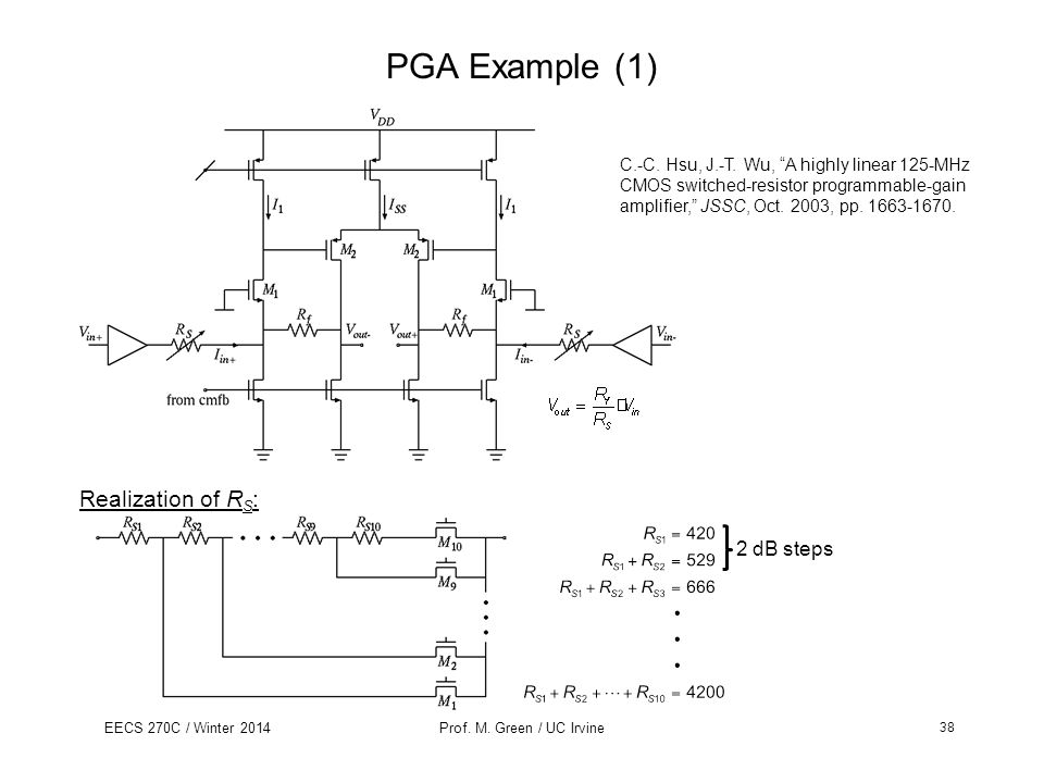 PGA Example (1) Realization of RS: 2 dB steps