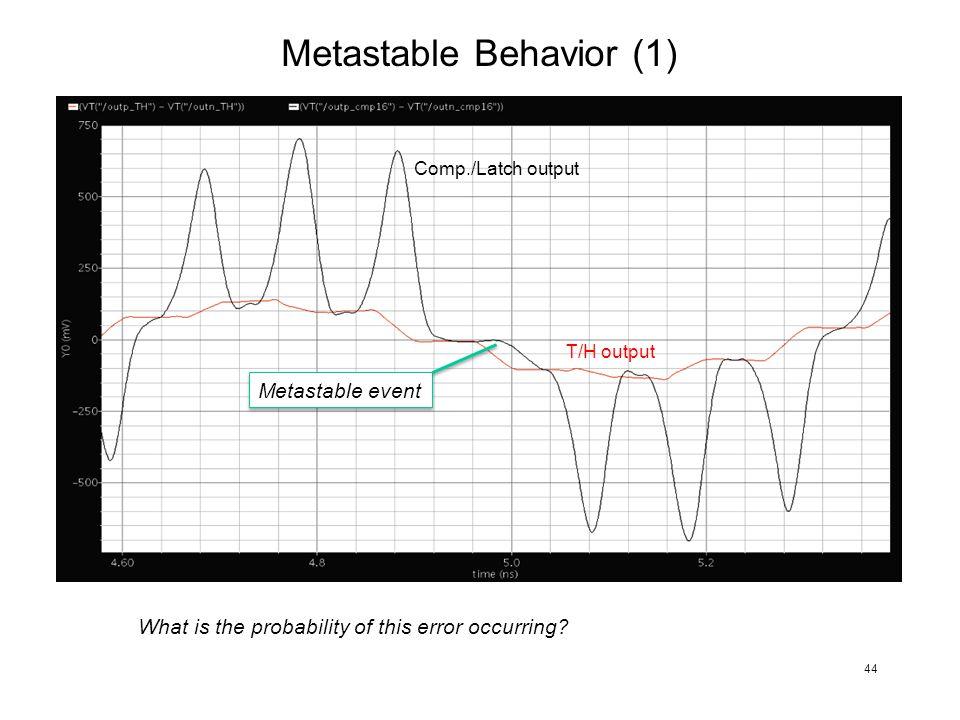 Metastable Behavior (1)