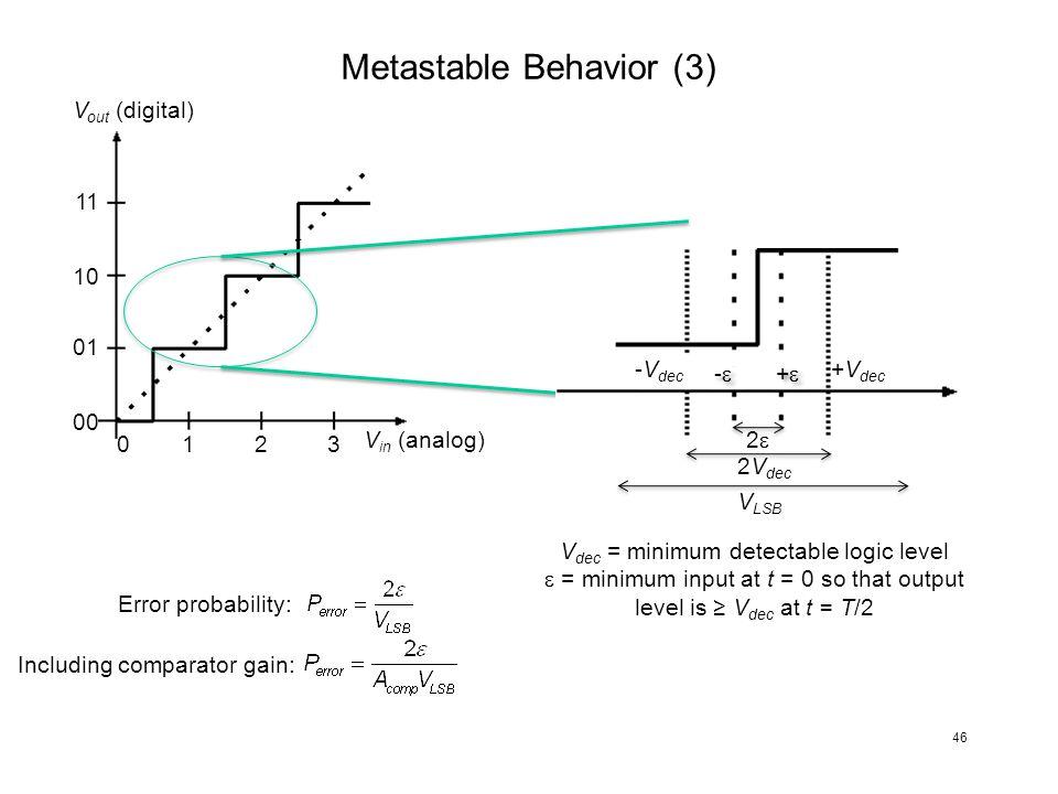 Metastable Behavior (3)