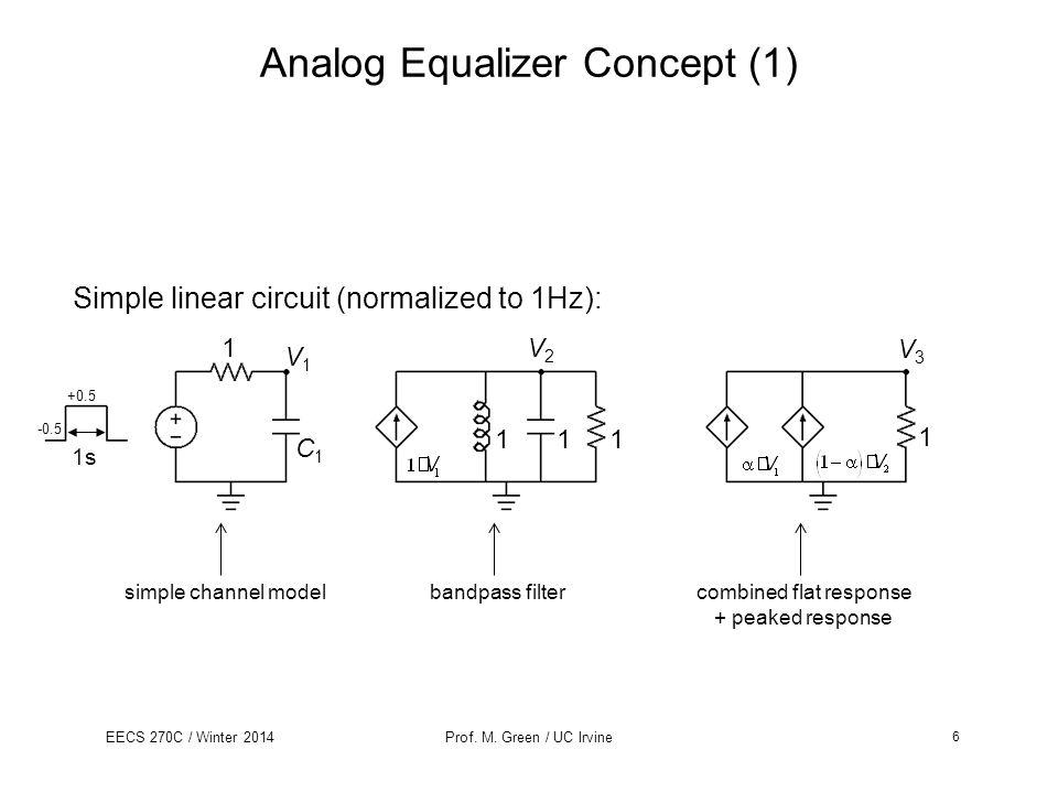 Analog Equalizer Concept (1)