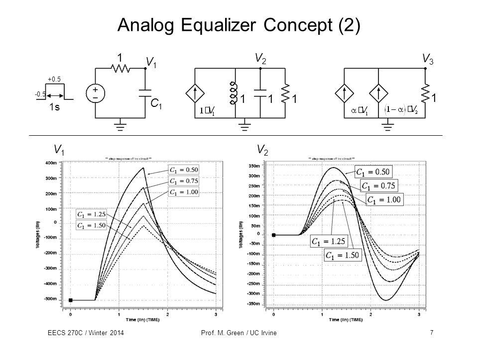 Analog Equalizer Concept (2)