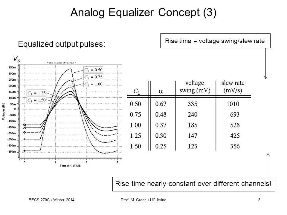 Analog Equalizer Concept (3)