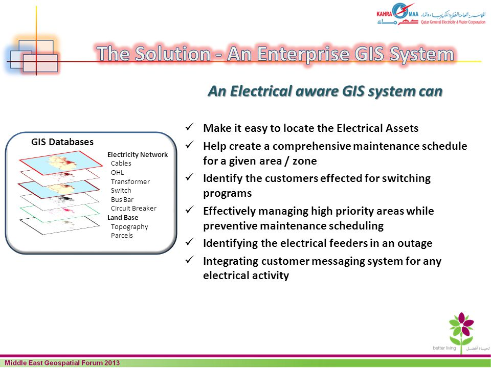 The Solution - An Enterprise GIS System