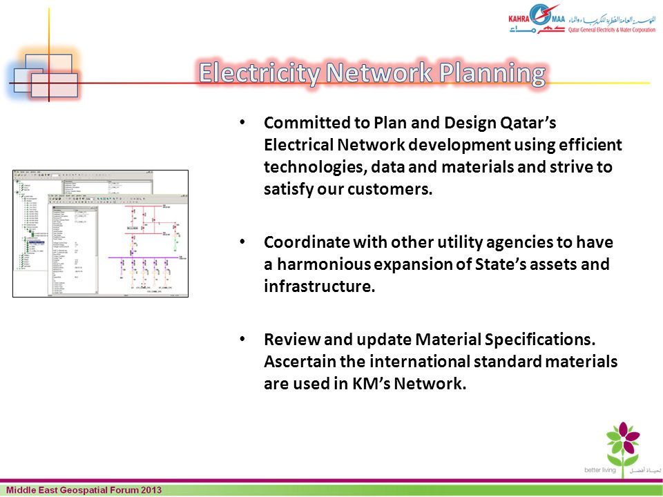 Electricity Network Planning