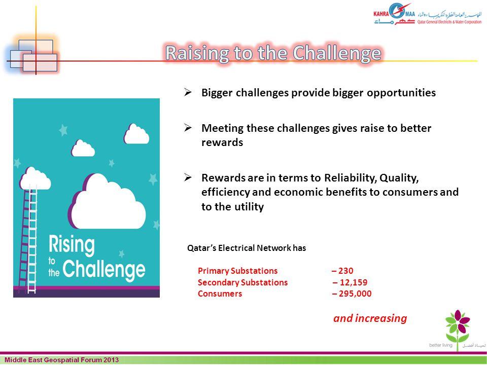 Raising to the Challenge