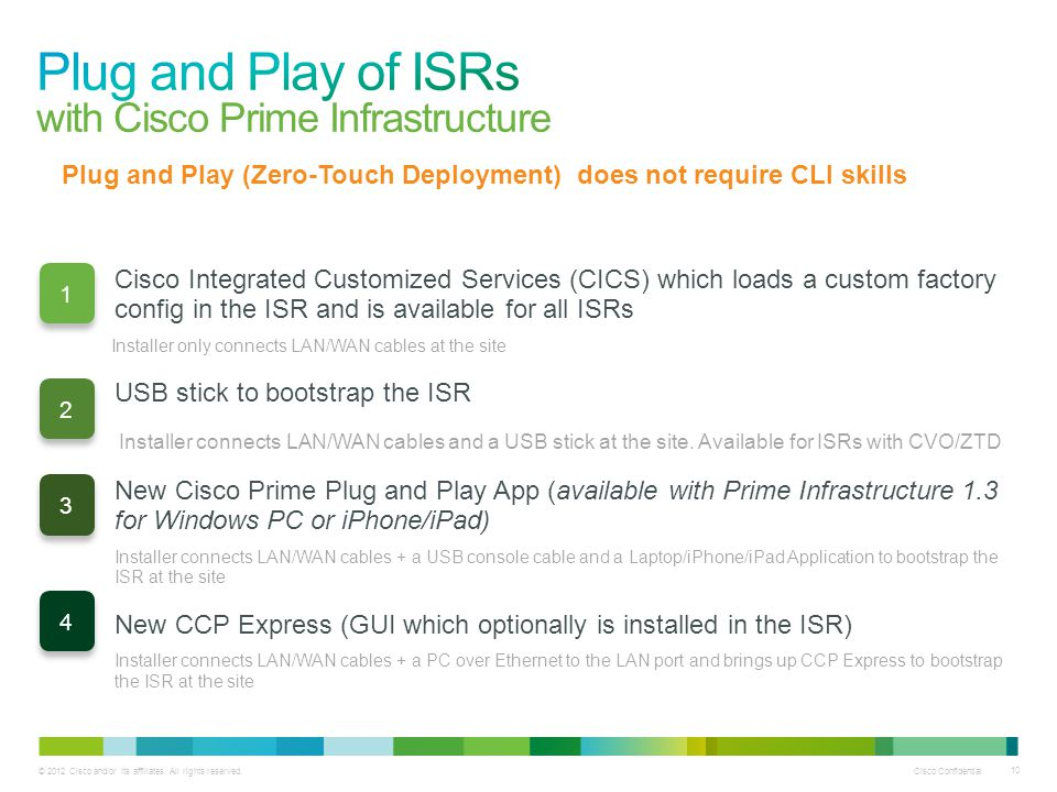 Plug and Play of ISRs with Cisco Prime Infrastructure