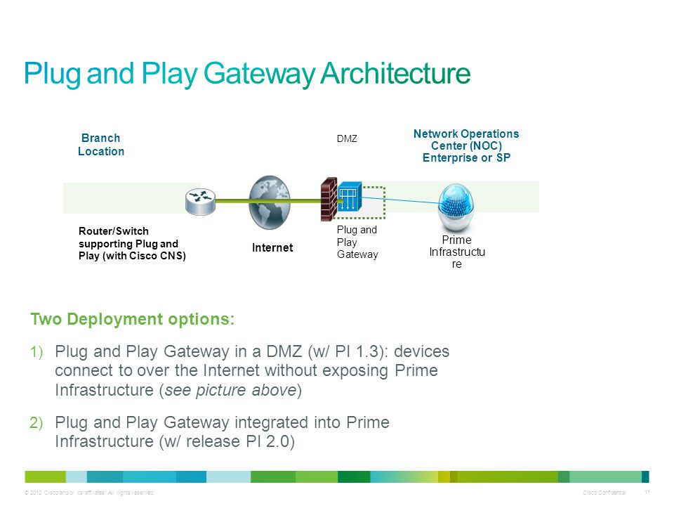 Plug and Play Gateway Architecture