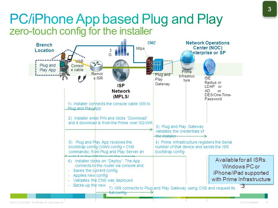 PC/iPhone App based Plug and Play zero-touch config for the installer