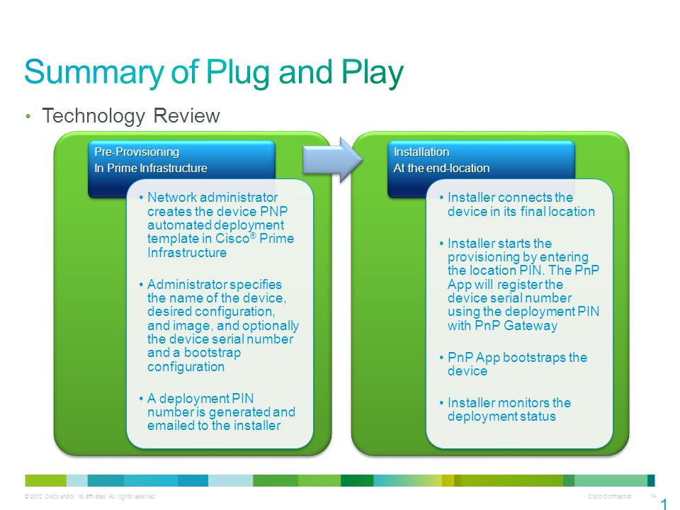 Summary of Plug and Play